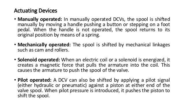 Classification of Pump Pump Positive Displacement Rotary Gear Pump Lobe Pump Screw Pump Vane Pump Cam Pump Reciprocating P...
