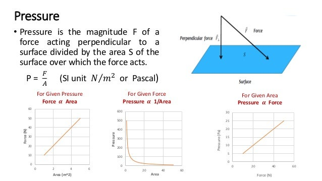 Pressure • Pressure is the magnitude F of a force acting perpendicular to a surface divided by the area S of the surface o...