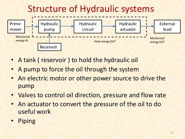 Advantages • Fluid power systems are simple, easy to operate and can be controlled accurately: • Multiplication and variat...