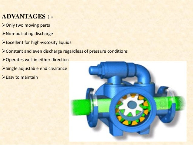 GEOROTOR PUMP • Gerotor pumps operate in the same manner as internal gear pumps. The inner gear rotor is called a gerotor ...