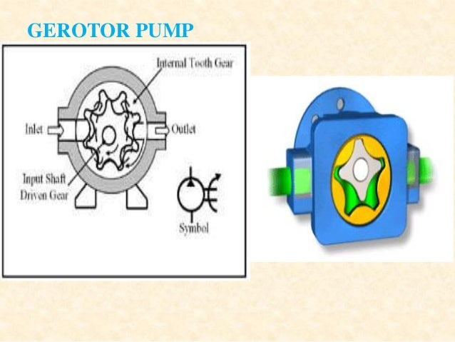 Pressure-Compensated Variable Displacement Vane Pump NOTE-Write theory of unbalanced vane pump and explain these point • V...