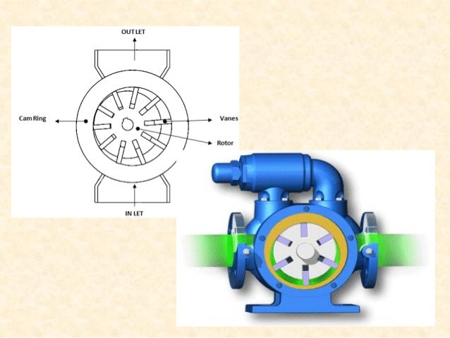 Swash plate piston pump