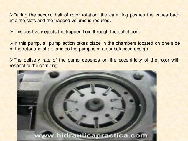 1.Radial Piston pump