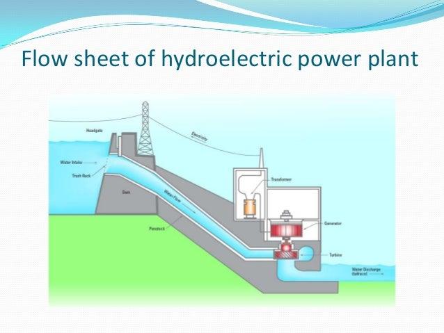 the hydraulic turbines Hydraulic turbines and hydroelectric power plants 1 hydraulic turbines – fundamental operating parameters – classification • impulse turbines – pelton turbines.