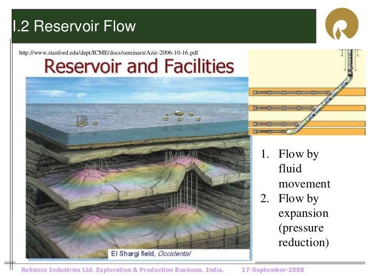 I.2 Reservoir Flowhttp://www.stanford.edu/dept/ICME/docs/seminars/Aziz-2006-10-16.pdf                                     ...