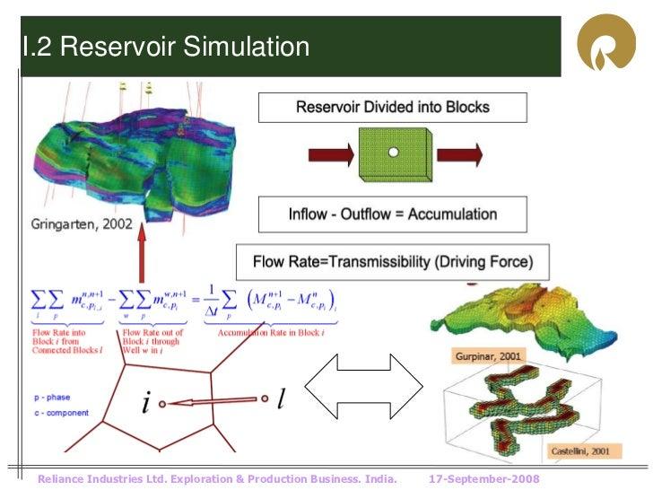 I.2 Reservoir Simulation Reliance Industries Ltd. Exploration & Production Business. India.   17-September-2008