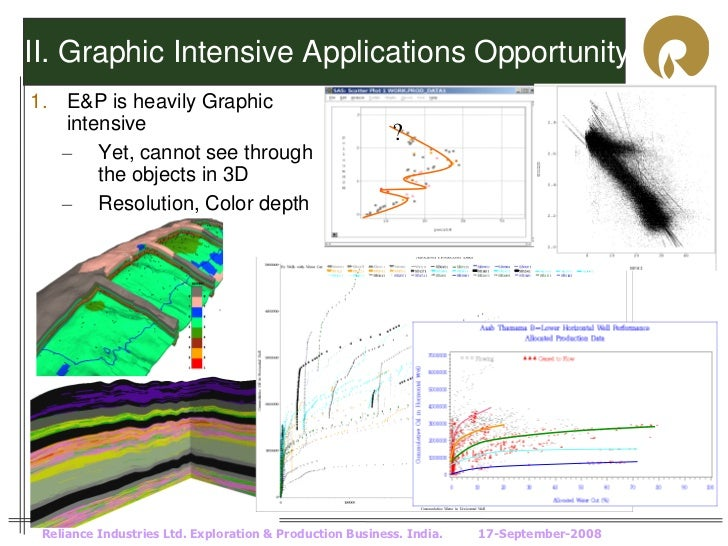 II. Graphic Intensive Applications Opportunity1. E&P is heavily Graphic   intensive                                       ...