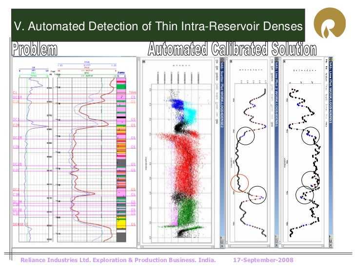 V. Automated Detection of Thin Intra-Reservoir Denses Reliance Industries Ltd. Exploration & Production Business. India.  ...