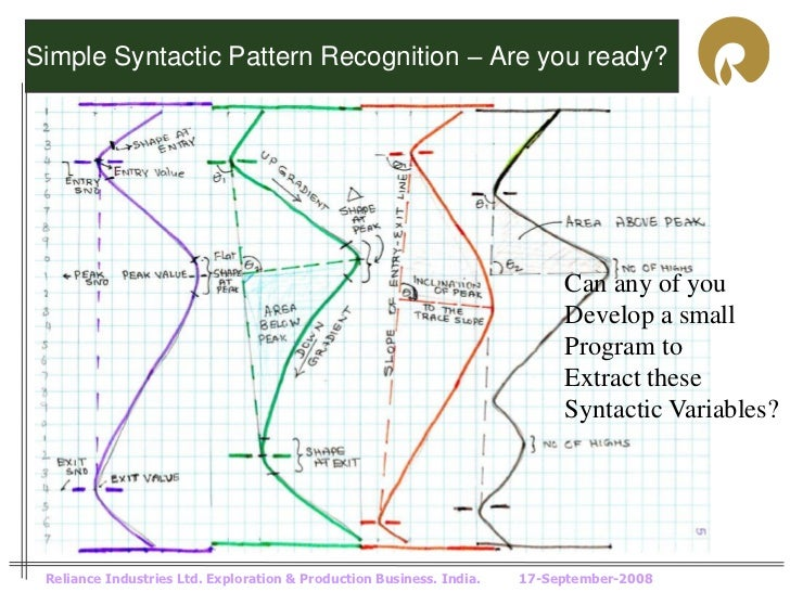 Simple Syntactic Pattern Recognition – Are you ready?                                                                     ...