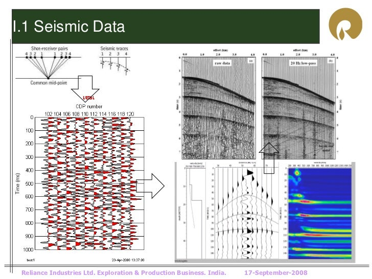 I.1 Seismic Data Reliance Industries Ltd. Exploration & Production Business. India.   17-September-2008