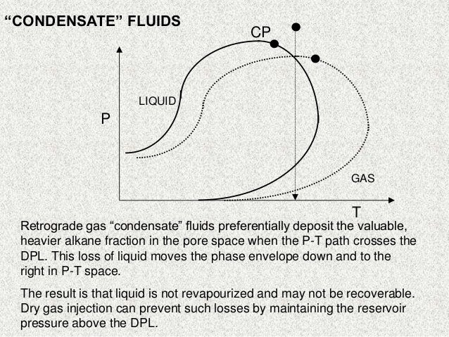 Hydrocarbon phase behaviour 15 ccuart Image collections