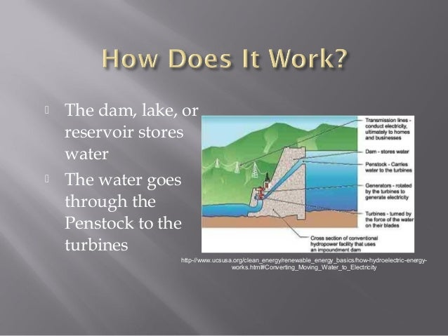 Hydroelectric Energy How It Works