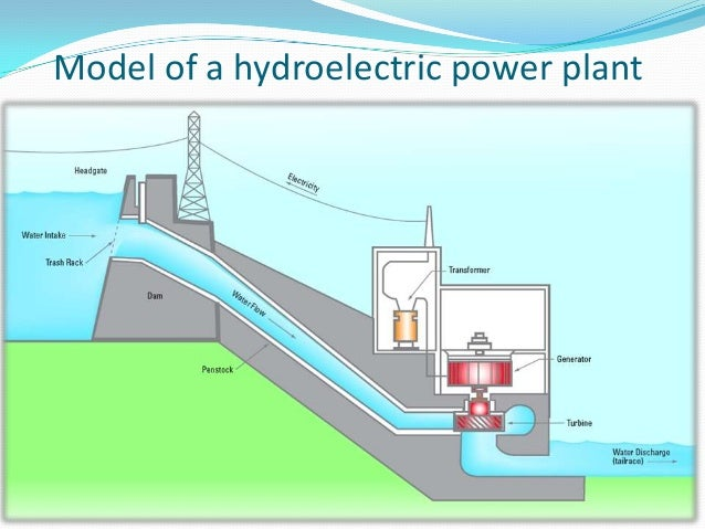 Hydroelectric Power Plant 3d Model