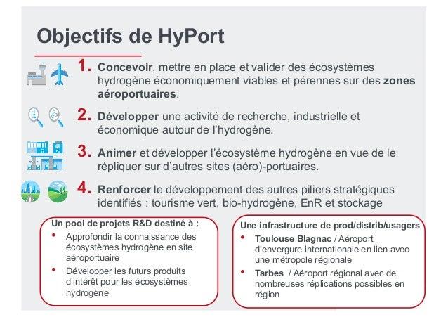 Une infrastructure de prod/distrib/usagers • Toulouse Blagnac / Aéroport d'envergure internationale en lien avec une métro...