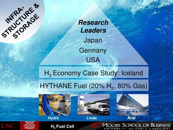 hydrogen fuel cell benefits and limitations Ty into hydrogen and then back into electricity is  a fuel cell combines hydrogen  with oxygen (from air) in a  cells offer great advantages with respect to envi.