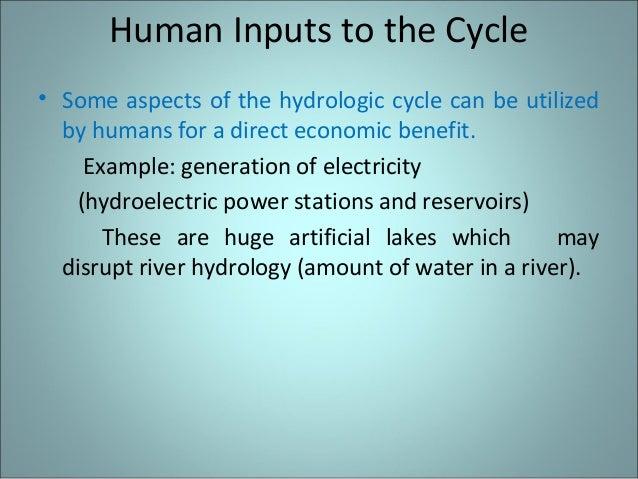 Hydrologic cycle and field water balance
