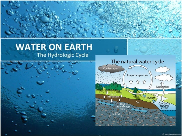 WATER ON EARTH The Hydrologic Cycle