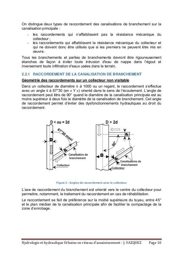 HydrologieethydrauliqueUrbaineenréseaud'assainissement‐J.VAZQUEZ Page10 On distingue deux types de raccordeme...