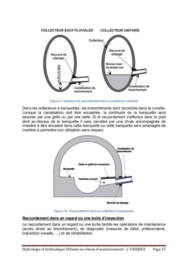 HydrologieethydrauliqueUrbaineenréseaud'assainissement‐J.VAZQUEZ Page15 Figure 9 : Hauteurs de raccordement d...