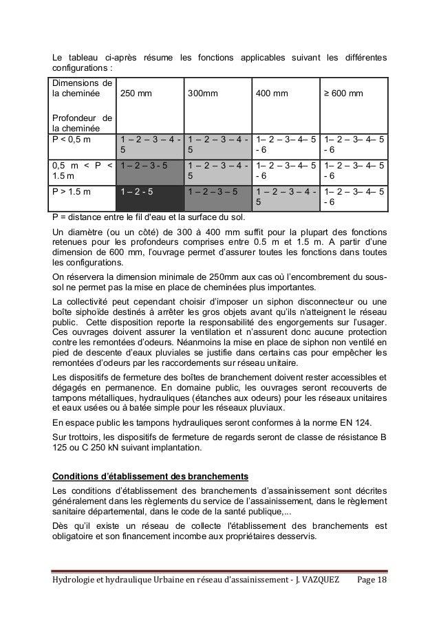 HydrologieethydrauliqueUrbaineenréseaud'assainissement‐J.VAZQUEZ Page18 Le tableau ci-après résume les foncti...