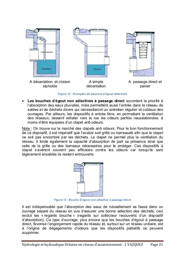 HydrologieethydrauliqueUrbaineenréseaud'assainissement‐J.VAZQUEZ Page21 Figure 12 : Exemples de bouches d'égo...
