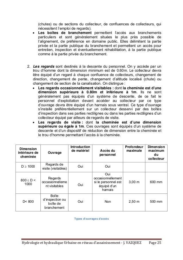HydrologieethydrauliqueUrbaineenréseaud'assainissement‐J.VAZQUEZ Page25 (chutes) ou de sections du collecteur...