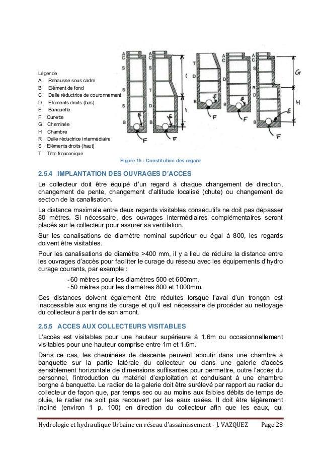 HydrologieethydrauliqueUrbaineenréseaud'assainissement‐J.VAZQUEZ Page28 Légende A Rehausse sous cadre B Eléme...
