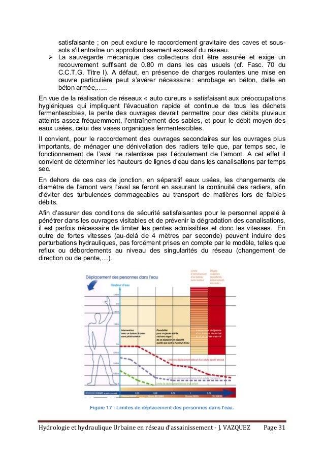 HydrologieethydrauliqueUrbaineenréseaud'assainissement‐J.VAZQUEZ Page31 satisfaisante ; on peut exclure le ra...