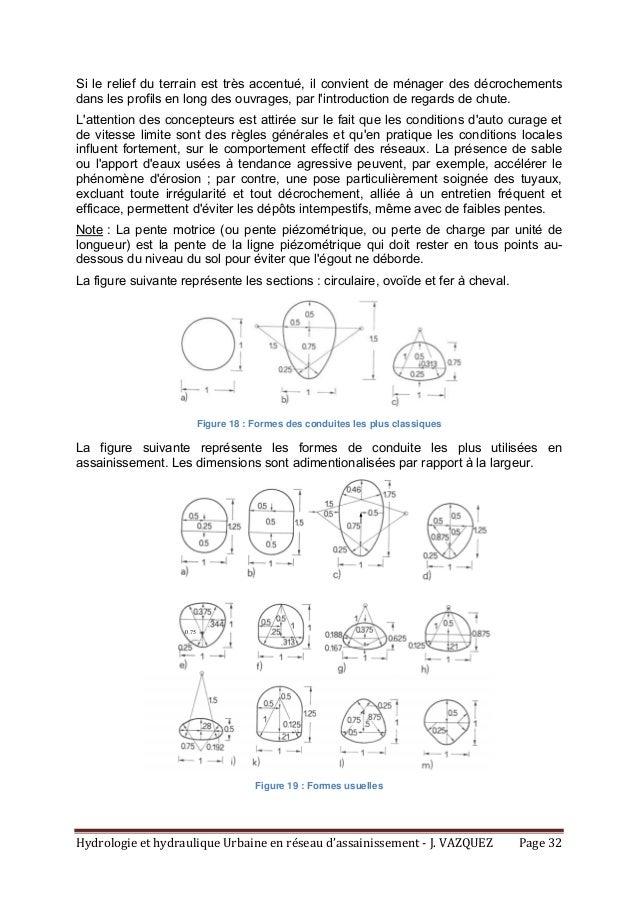 HydrologieethydrauliqueUrbaineenréseaud'assainissement‐J.VAZQUEZ Page32 Si le relief du terrain est très acce...