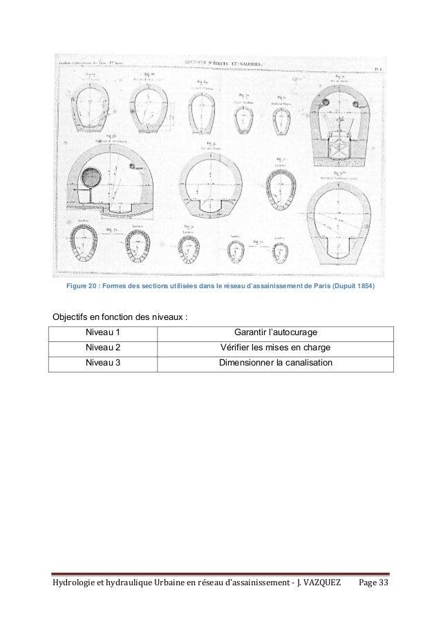HydrologieethydrauliqueUrbaineenréseaud'assainissement‐J.VAZQUEZ Page33 Figure 20 : Formes des sections utili...