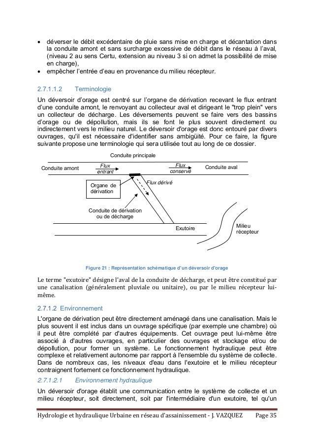 HydrologieethydrauliqueUrbaineenréseaud'assainissement‐J.VAZQUEZ Page35  déverser le débit excédentaire de p...