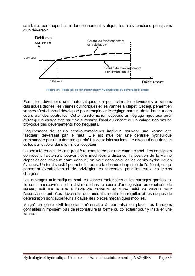 HydrologieethydrauliqueUrbaineenréseaud'assainissement‐J.VAZQUEZ Page39 satisfaire, par rapport à un fonction...