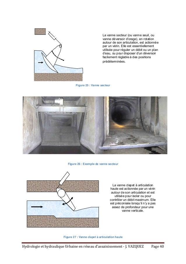HydrologieethydrauliqueUrbaineenréseaud'assainissement‐J.VAZQUEZ Page40 La vanne secteur (ou vanne seuil, ou ...
