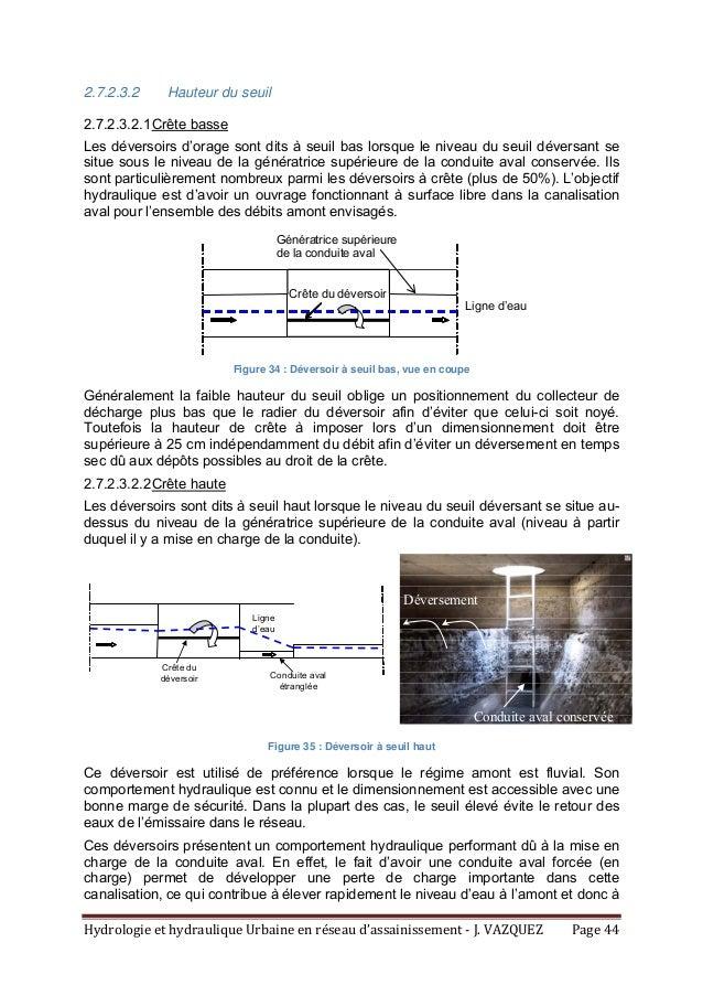 HydrologieethydrauliqueUrbaineenréseaud'assainissement‐J.VAZQUEZ Page44 2.7.2.3.2 Hauteur du seuil 2.7.2.3.2....