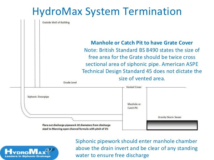 Hydromax Siphonic Syphonic Roof Drainage