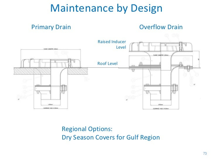 ... 73. Maintenance By DesignPrimary Drain ...