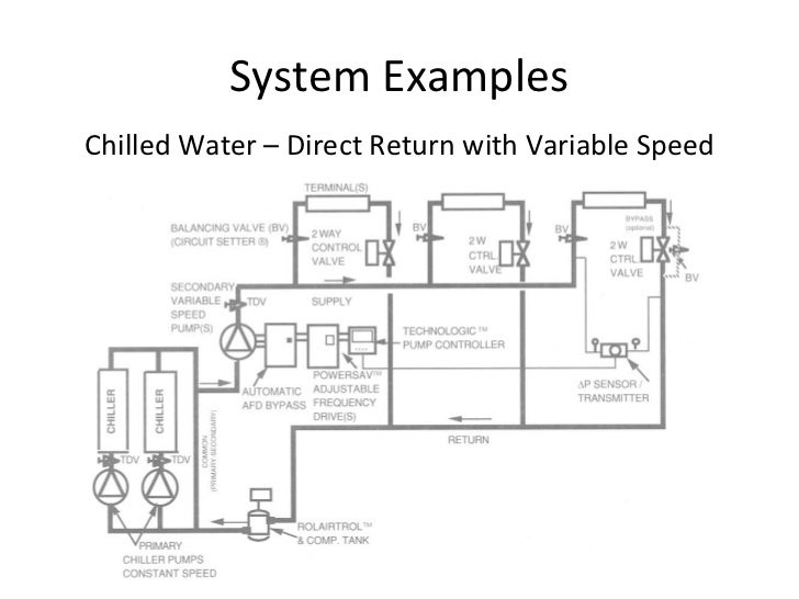 3d Chiller Piping Diagram Application Wiring Diagram