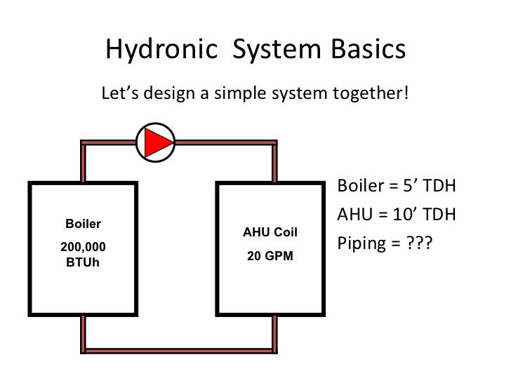 hydronic basics primary secondary pumpingBoiler Piping Diagram Primary Secondary #17