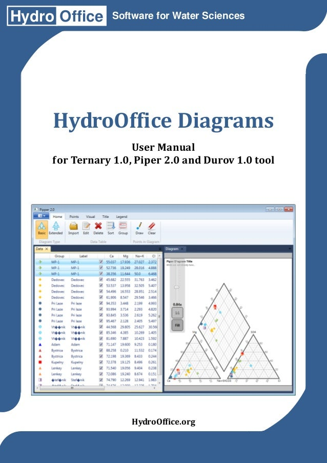 Hydro Office     Software for Water Sciences     HydroOffice Diagrams                     User Manual     for Ternary 1.0,...