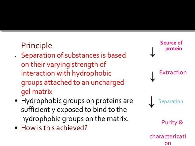 Column chromatography conclusion