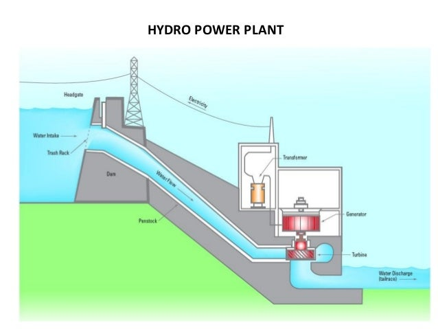 how to make hydroelectric energy at home