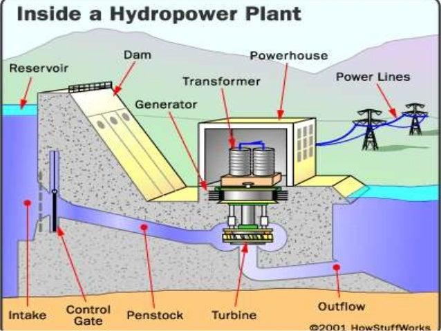 hydro power ppt rh slideshare net Cool Hydroelectric Power Plant hydro power plant process diagram