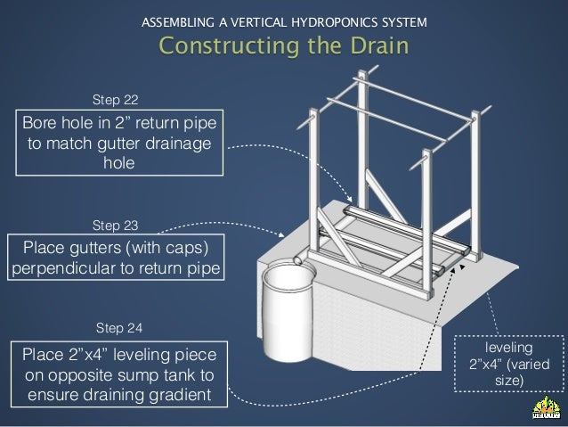 Assembling A Vertical Hydroponics System