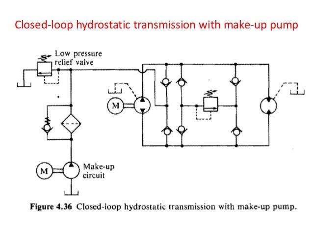 hydrostatic transmission diagram wiring diagram Gravely Hydrostatic Transmission Diagram