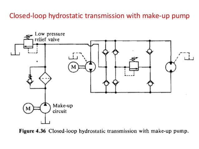 hydrostatic transmission 15 638?cb=1396933805 hydrostatic transmission