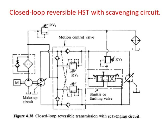 hydrostatic transmission 17 638?cb=1396933805 hydrostatic transmission