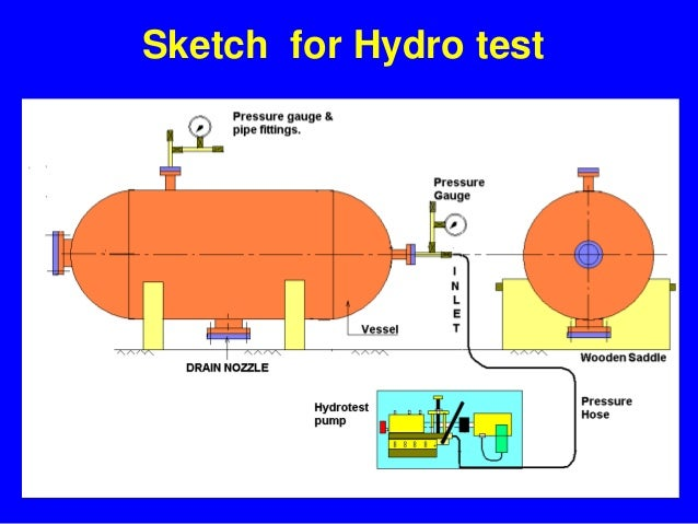 hydrotest rh slideshare net Gas Pipeline Hydrotest Hydrotest Testosterone Booster
