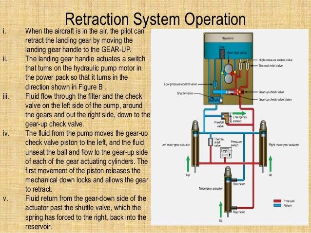 4 way spool valve schematic symbol  4  get free image