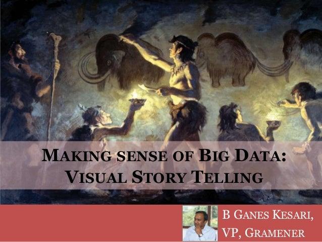 MAKING SENSE OF BIG DATA:  VISUAL STORY TELLING  B GANES KESARI,  VP, GRAMENER