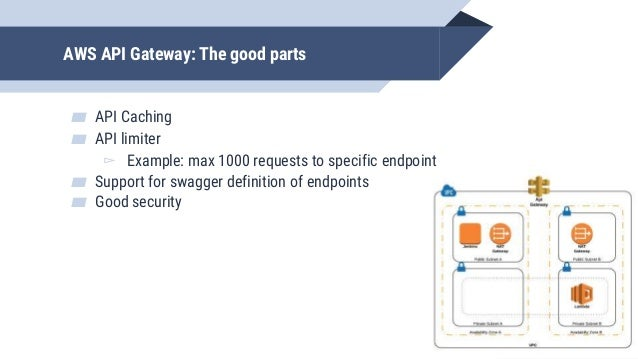 AWS API Gateway: The good parts ▰ API Caching ▰ API limiter ▻ Example: max 1000 requests to specific endpoint ▰ Support fo...